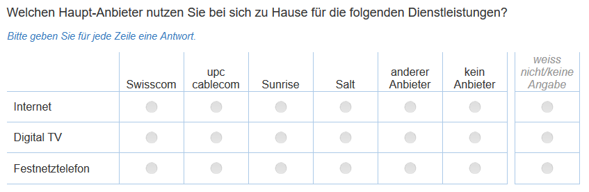 https://gemeinde-check-cms.link.ch/storage/uploads/2019/07/26/5d3b12a40743aMatrix-Frage-bsp.PNG